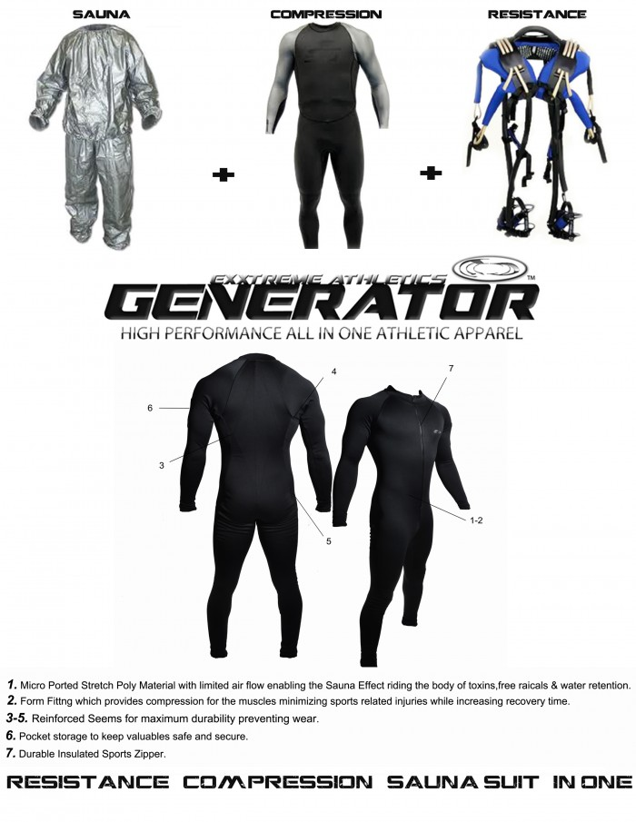 Generator Suit